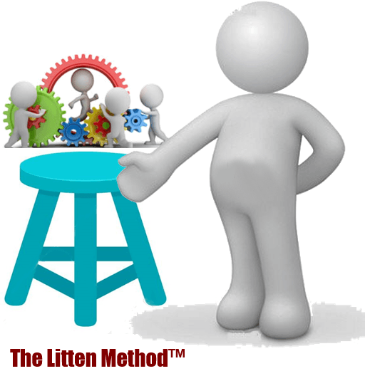 The Litten Method